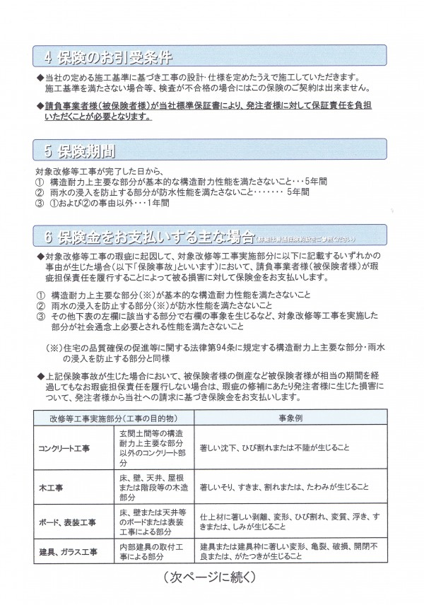 芝田工務店 リフォーム瑕疵保険登録証